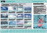 Wetter-Vorhersagekarte, PVC-Lack