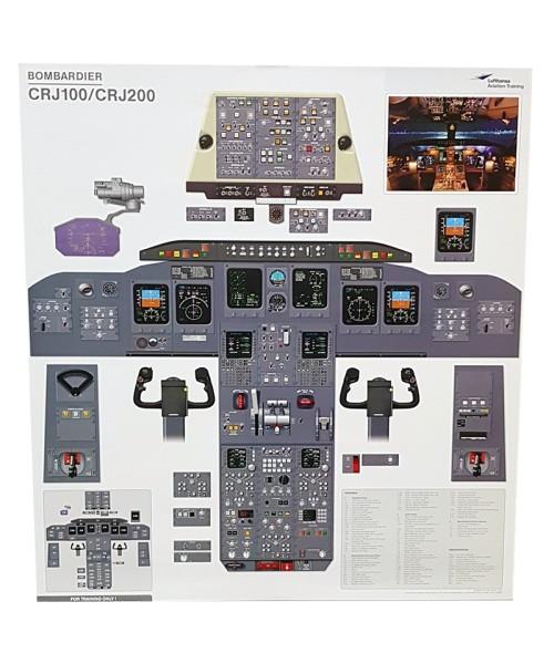Bombardier CRJ200 Cockpit-Trainingsposter