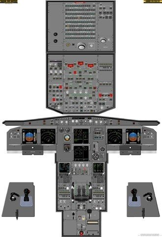 Airbus A-319/320/321 Cockpit-Trainingsposter